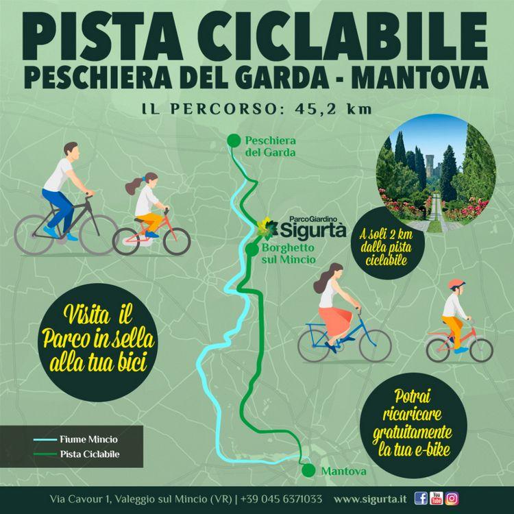Mappa pista ciclabile Peschiera del Garda - Mantova